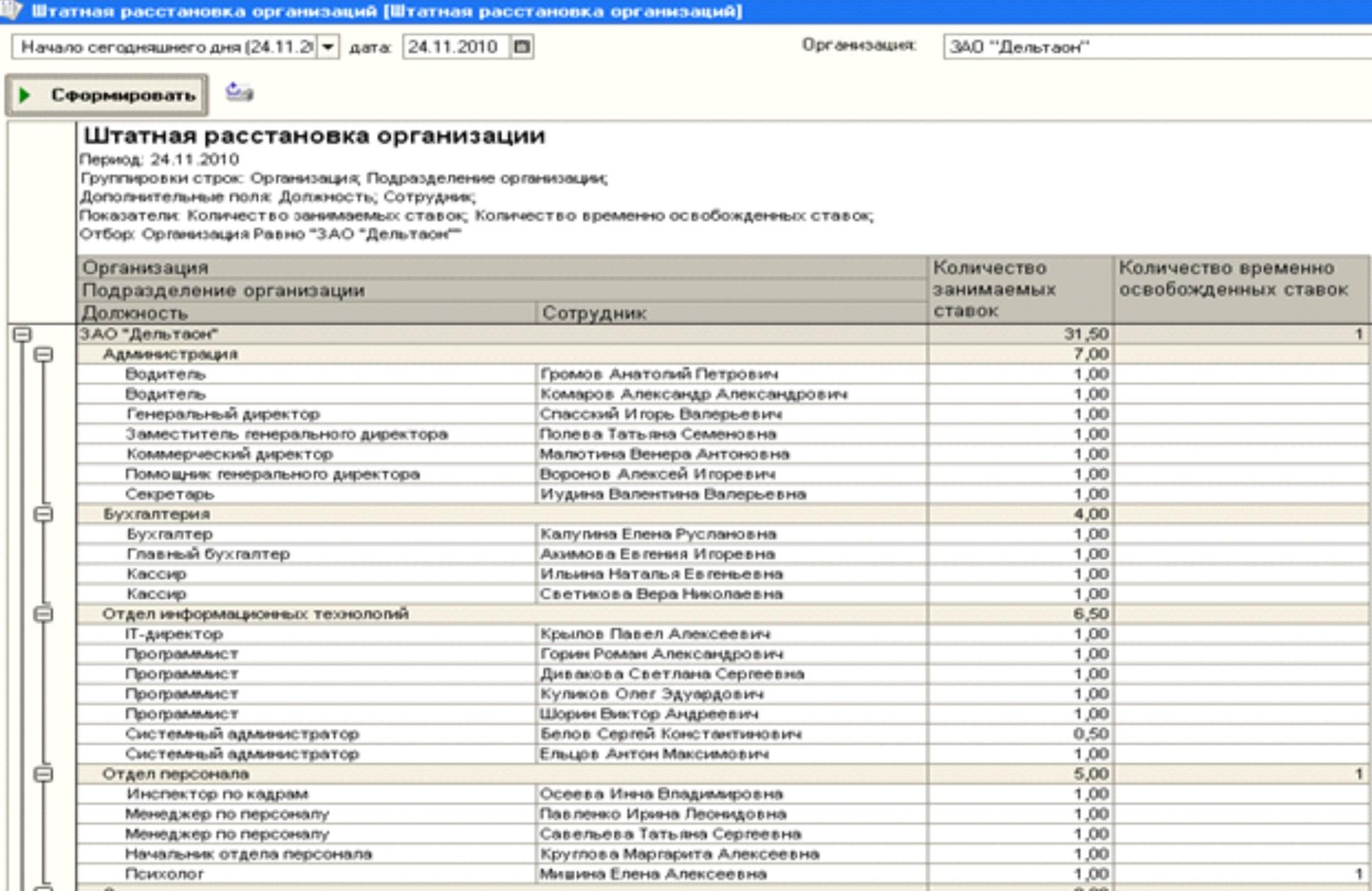 торгуючої код по еткс администратор кафе общепит информация для
